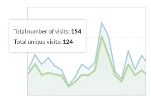 Statistics of the newsroom visitors